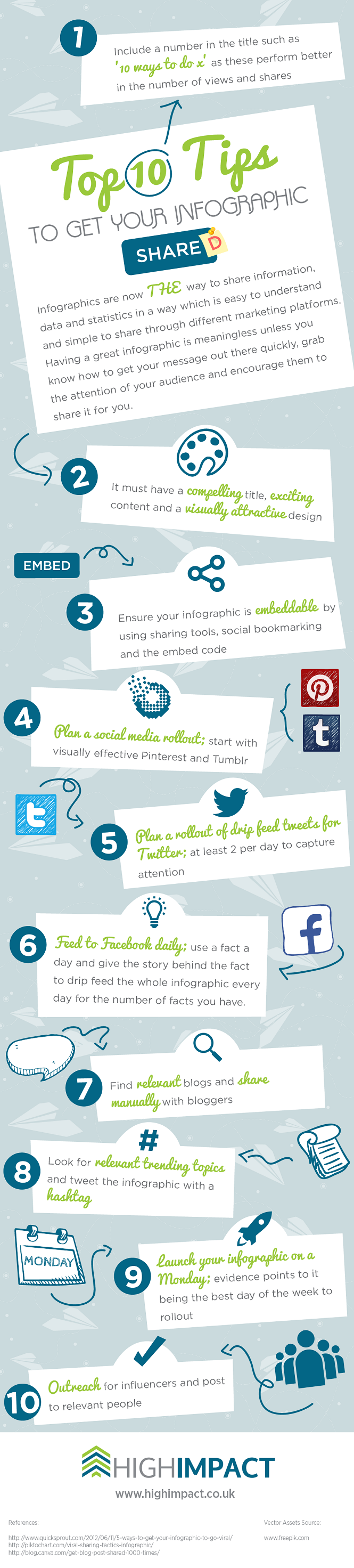 How to Get Your Infographic Noticed on the internet and social web