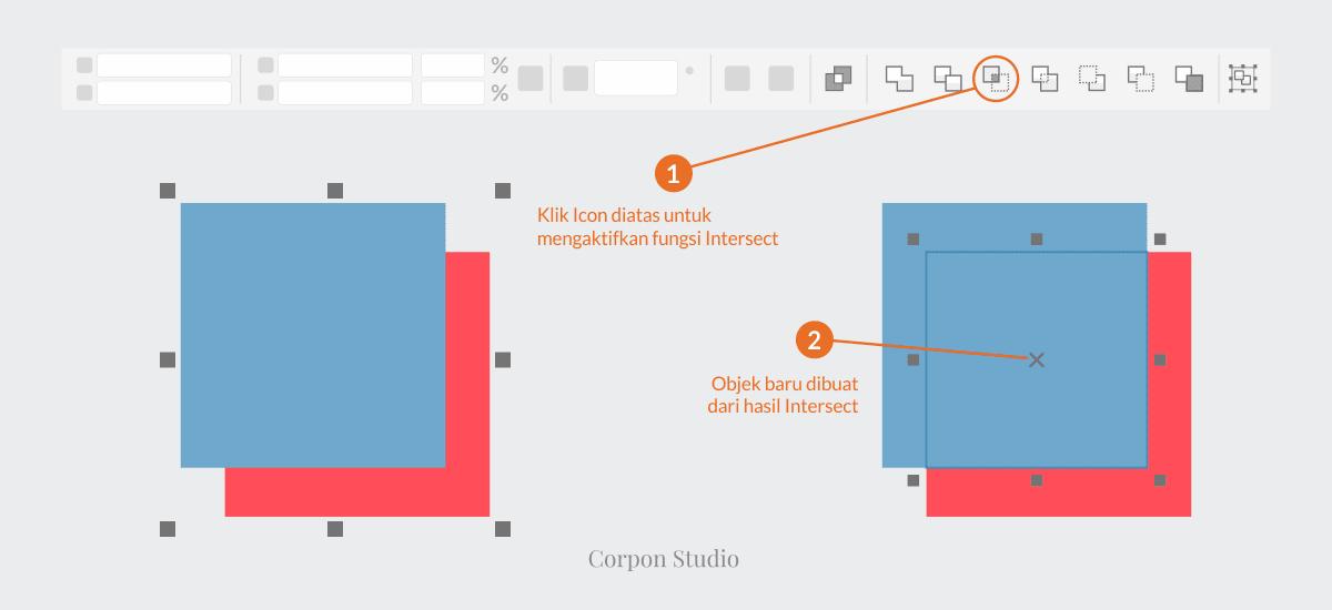 Mengenail Fungsi Tehnik Shaping Pada Coreldraw - Intersect