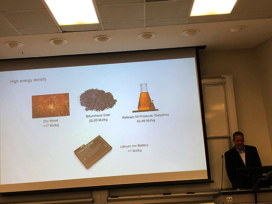Storing electricity is hard as seen in energy density comparison of Li-ion battery and carbon fuels (Source: Steve Davis)