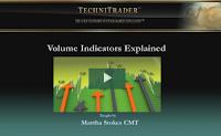 the best volume indicators webinar - technitrader