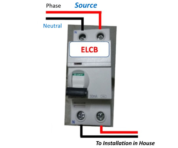 Guide How to install diverse electrical installation materials at abode such equally MCB How to install Switches, Socket Outlets, MCB, Light Fittings as well as ELCB