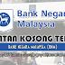 Jawatan Kosong di Bank Negara Malaysia (BNM) - 16 Dis 2019
