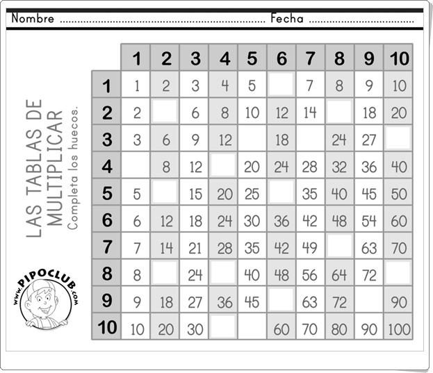"""""""Las tablas de multiplicar de Pipo. Completa los huecos"""" (Ficha de Matemáticas de Primaria)"""