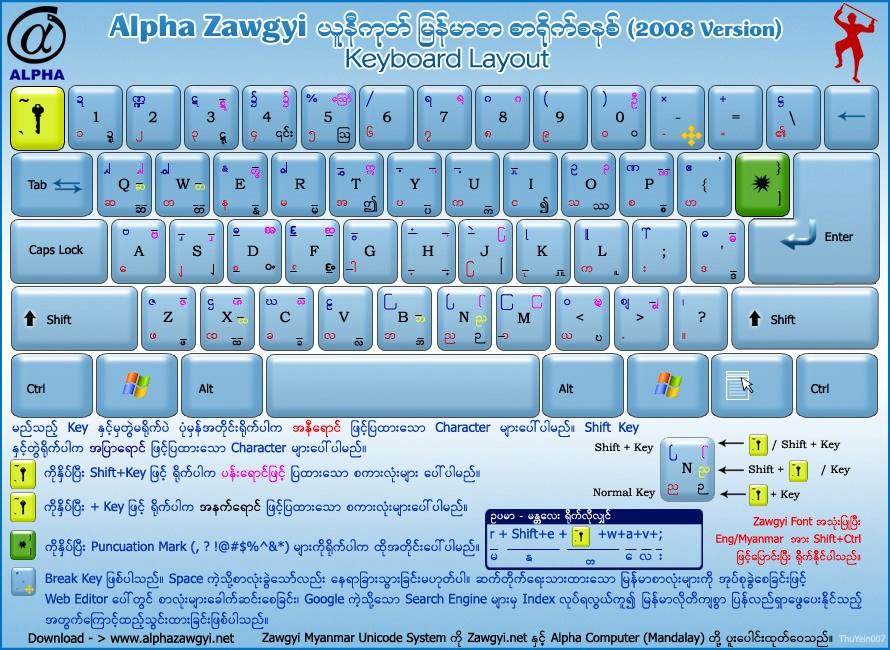 Myanmar font for window 10   WINDOWS 10 ကို မြန်မာ