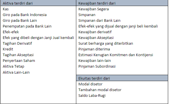 Perbedaan Laporan Keuangan Perusahaan Dagang Dan Jasa Tips Membedakan