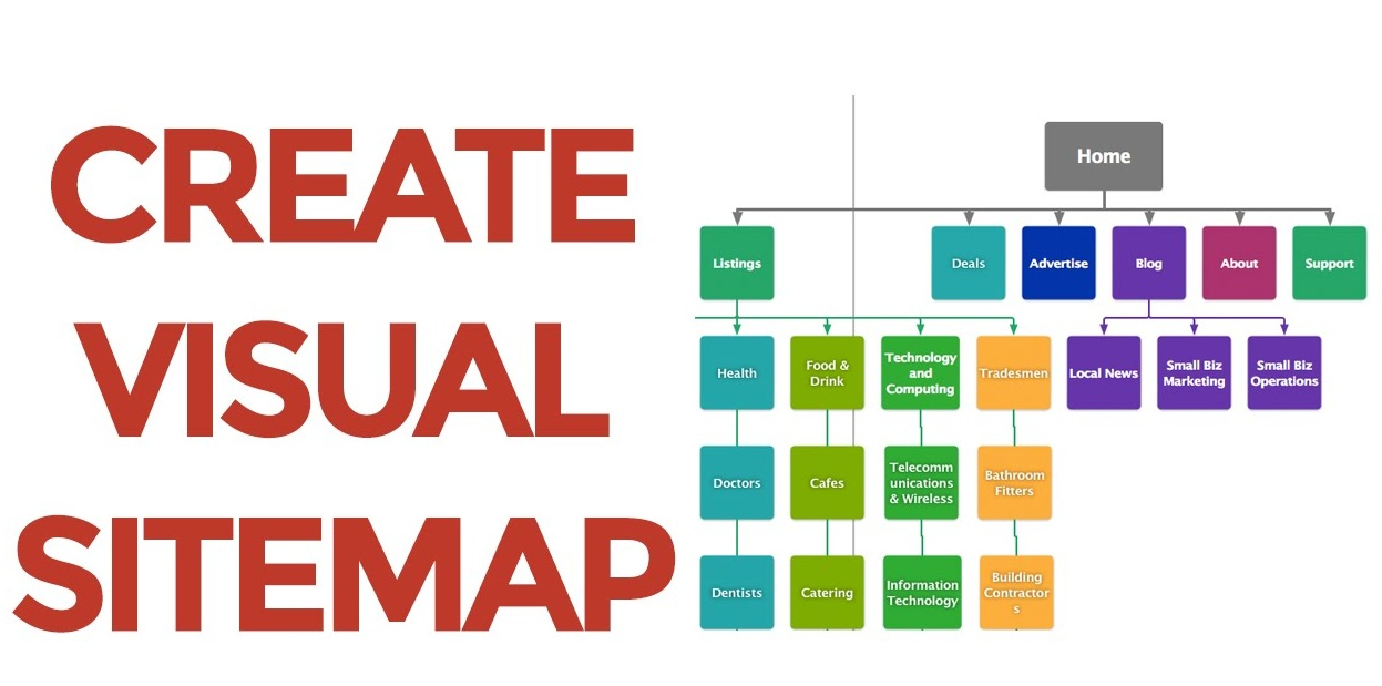 how to add sitemap in static page in blogger blog fowl blogger