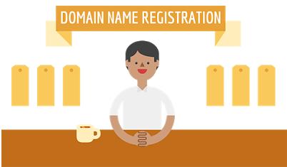 4 Tips Pintar Memilih Nama Domain Yang Bagus Untuk Website, Blog