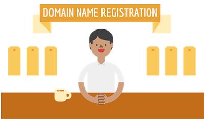 3 Trik Memilih Nama Domain Yang Bagus