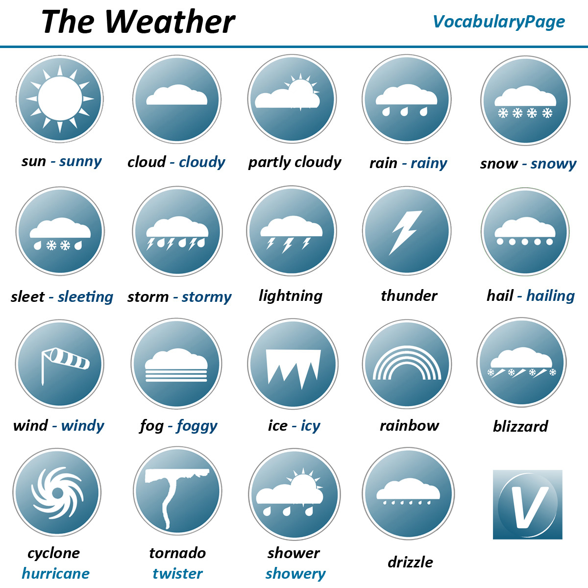 Vocabularypage Weather Vocabulary