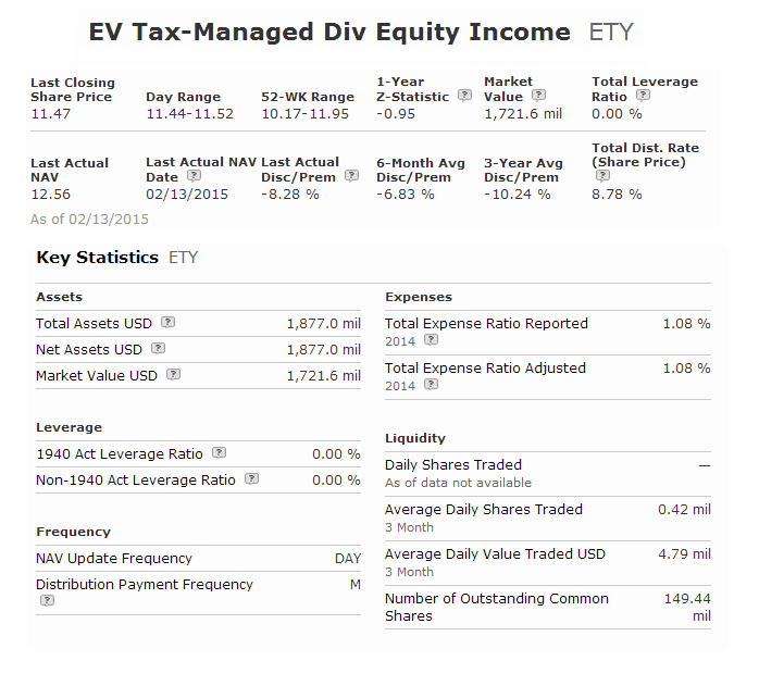 Eaton Vance Tax-Managed Dividend Equity Income Fund (ETY)