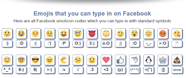 Emojis that you can type in on Facebook. Hear are all Facebook emoticon codes which you can type in with standard symbols
