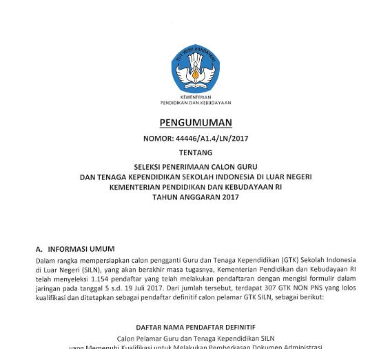 Hasil Seleksi Pendaftaran GTK LISN 2017