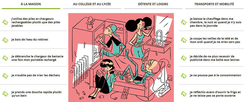 http://www.mtaterre.fr/bons-reflexes