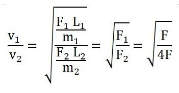 Menghitung cepat rambat gelombang tali