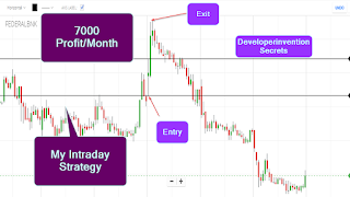 My Intraday Strategy | Secret Intraday Strategy Tamil | Stock Market