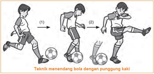 Gambar illustrasi Teknik menendang bola dengan punggung kaki