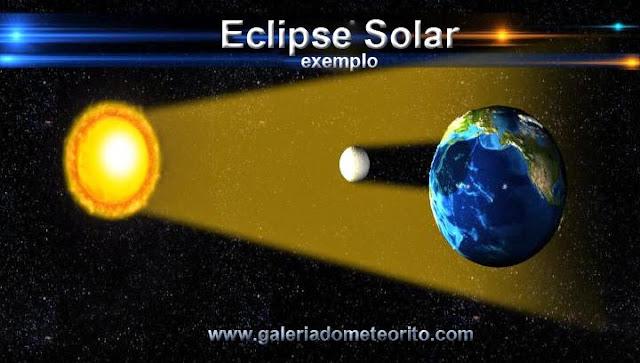 eclipse solar exemplo