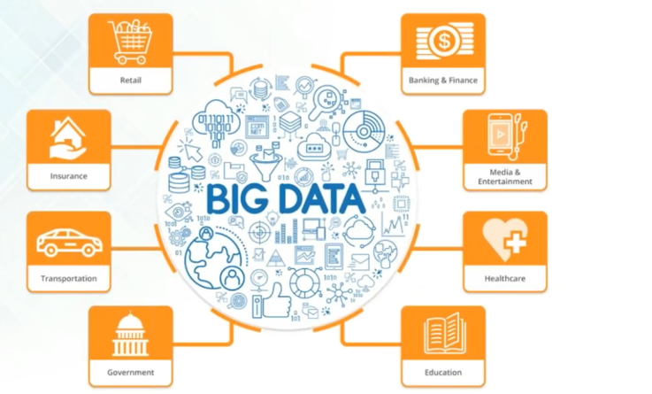 DATASOURCES IN BIG DATA