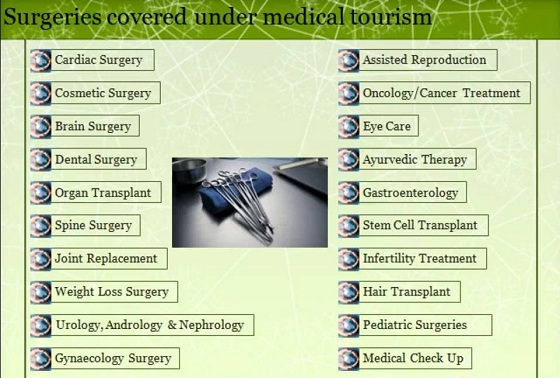 Medi Mantra Healthcare - Best Medical Tourism in India: Medi