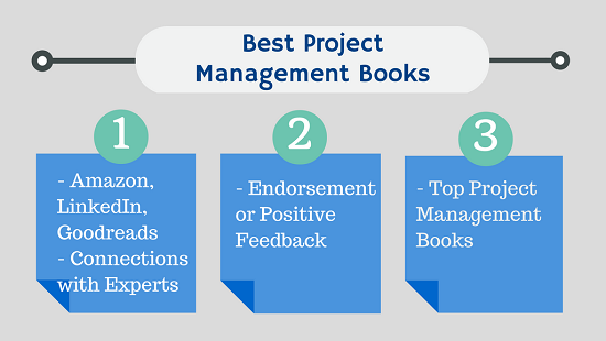 Project Management Books