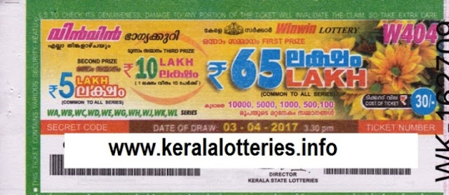 Live Kerala lottery result_Win Win (W-408) on 01.05.2017