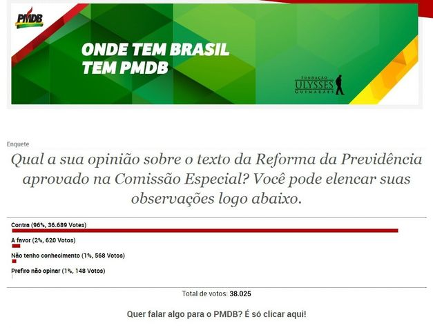 Enquete do PMDB, de Temer, mostra que 96% são contra reforma da Previdência