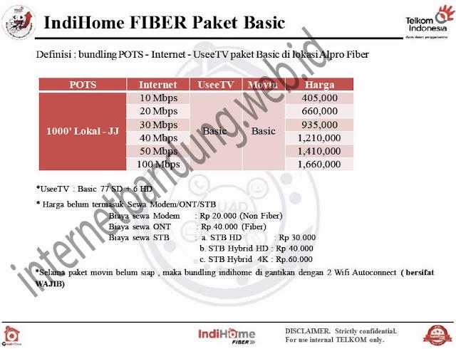 paket fiber terbaru indihome basic