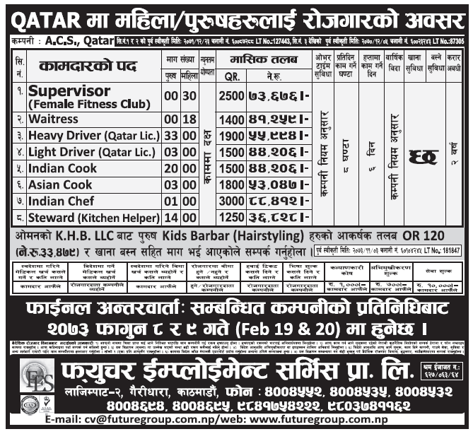 Jobs in Qatar for Nepali, Salary Rs 88,412
