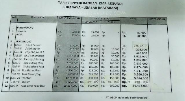 Panduan Cara Membeli Tiket Kapal Legundi Surabaya Lembar