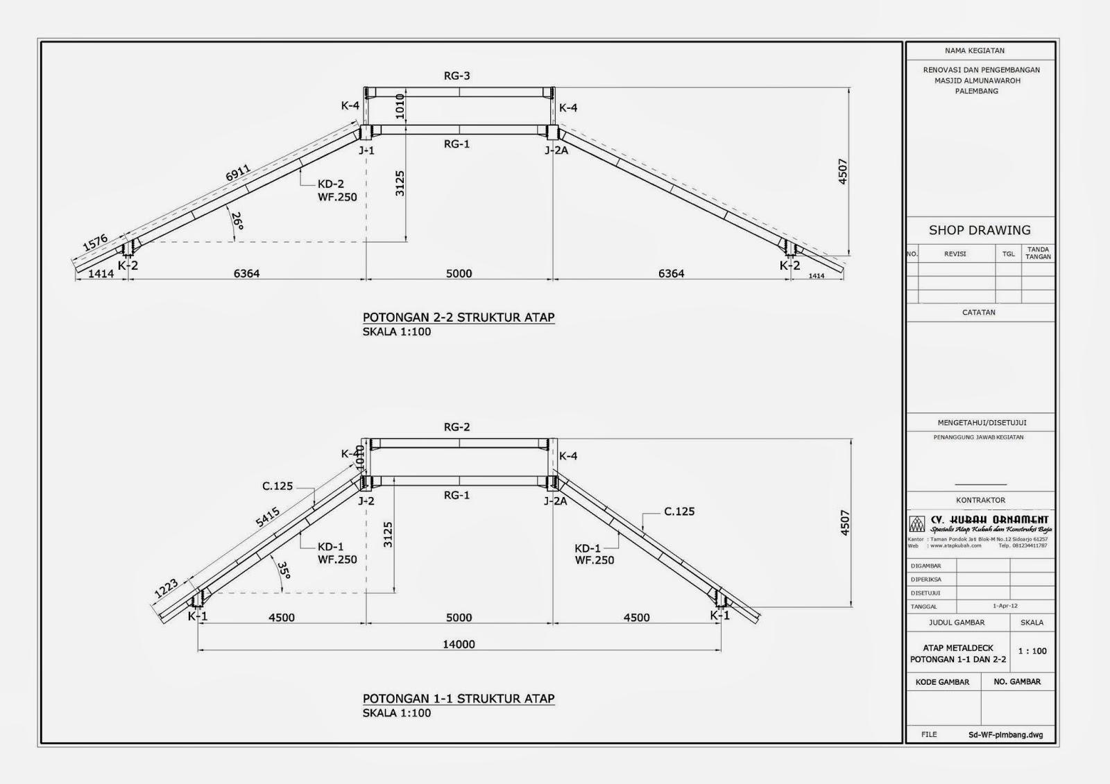 Desain Konstruksi Atap Baja WF