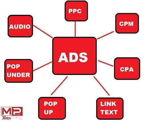 model periklanan populer yang memiliki banyak format seperti CPC, CPM, CPA, dll