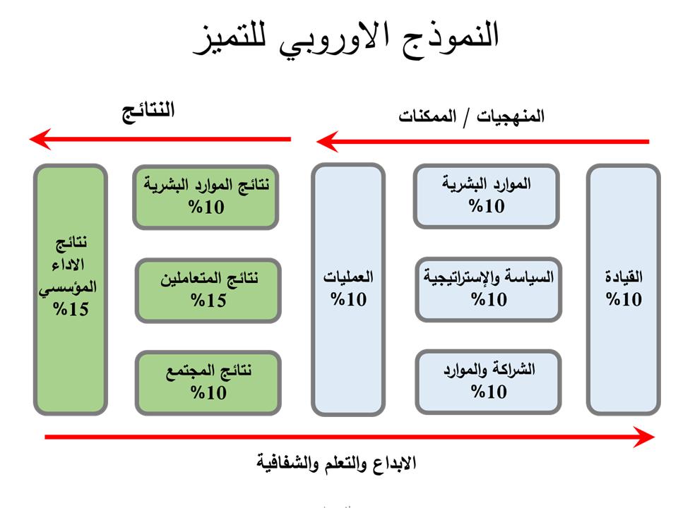 نموذج مقدمة برنامج تلفزيوني