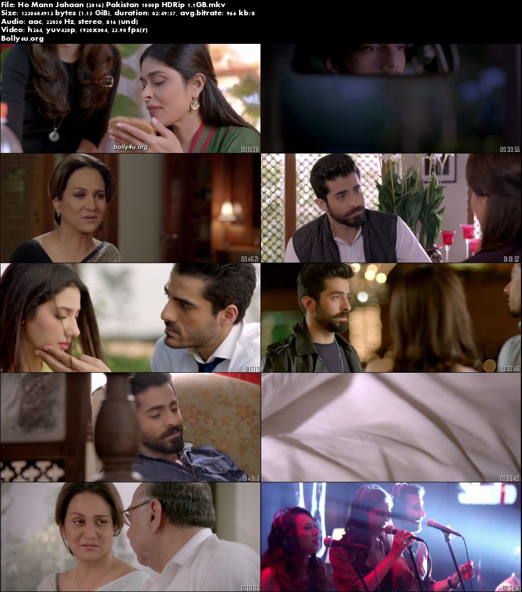 Ho Mann Jahaan 2016 HDRip 1080p Full Movie Pakistani Urdu Download