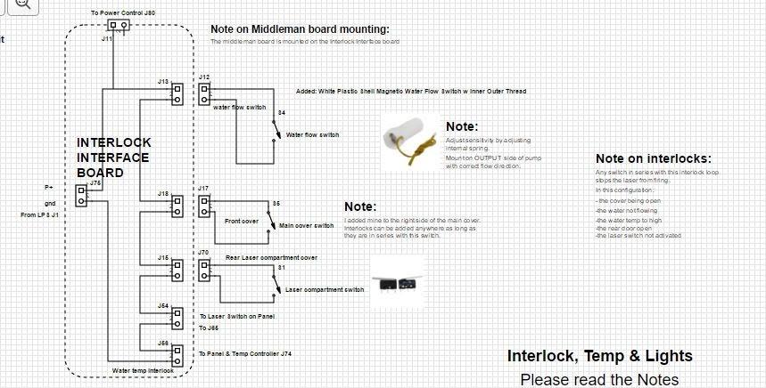 Don's Laser Cutter Things: K40-S Interlocks & Breakout Board on jvc wiring diagram, alpine wiring diagram, sony wiring diagram, n20 wiring diagram, kicker wiring diagram, x50 wiring diagram, k30 wiring diagram, k10 wiring diagram, viper wiring diagram, kenwood wiring diagram, m50 wiring diagram, pioneer wiring diagram, audiovox wiring diagram, t12 wiring diagram,