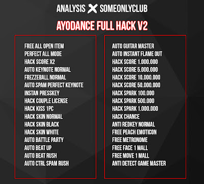 Cheat Ayodance Full Hack 6168 V2