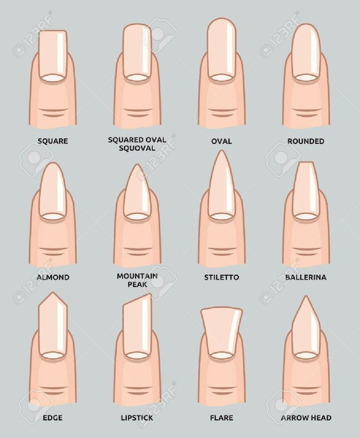 Nail Style and Tip Names For Salon Beginners