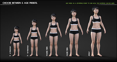 Growing Up for Genesis 3 Female