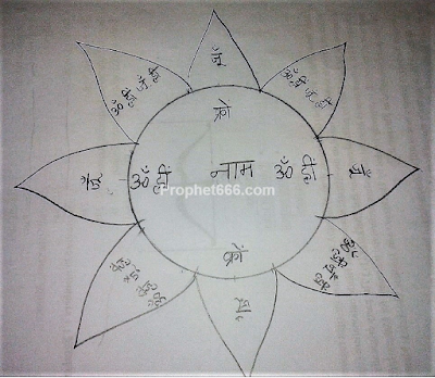 Good Luck,  Fortune and Success Attracting Yantra for Ladies