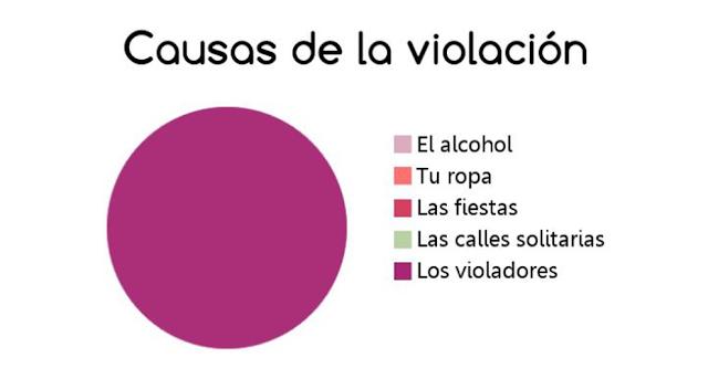 El calvario de las mujeres que denuncian violación en España