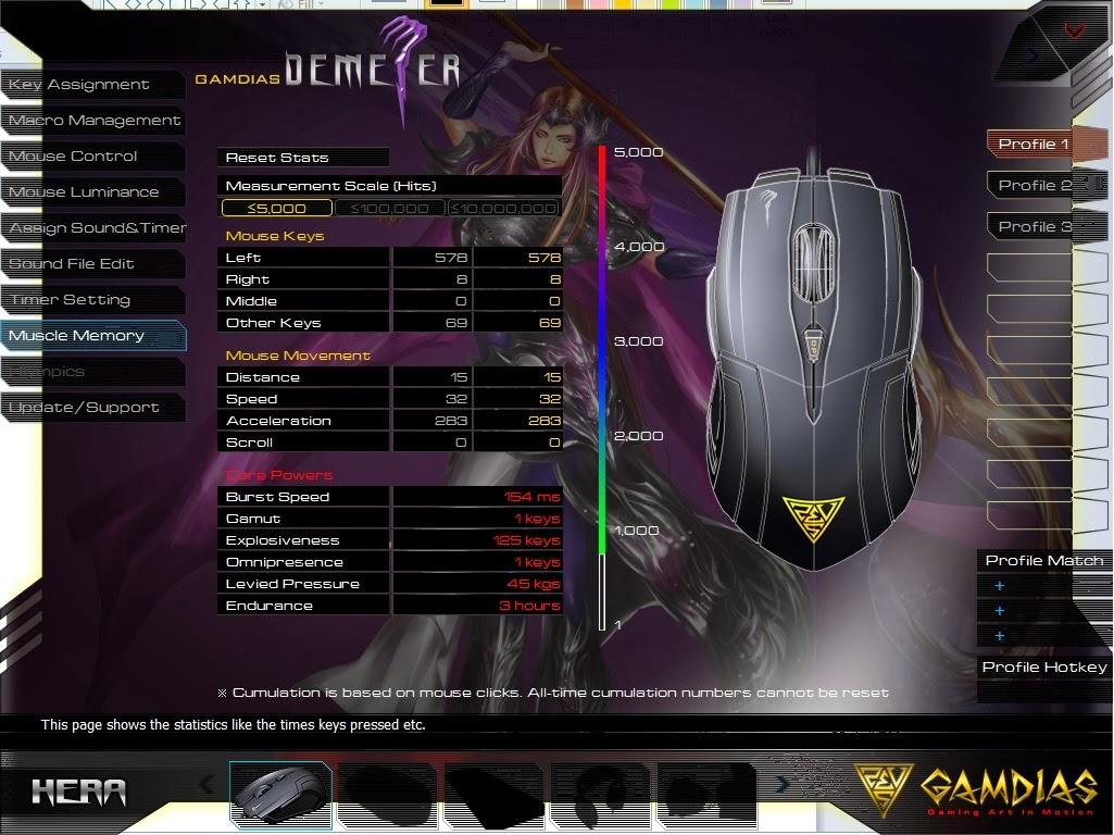 Gamdias Demeter Optical Gaming Mouse 17