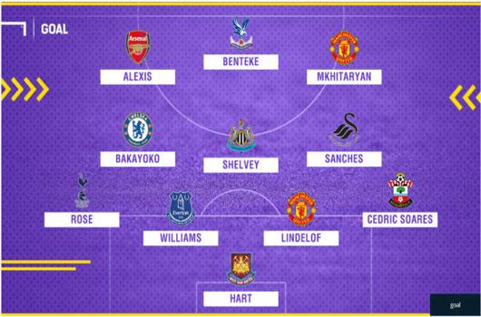 Dàn sao tệ nhất nửa mùa Ngoại hạng Anh: 3 sao MU và Arsenal góp mặt 5