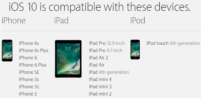iOS 10 Compatibility for iPhone, iPad and iPod Touch