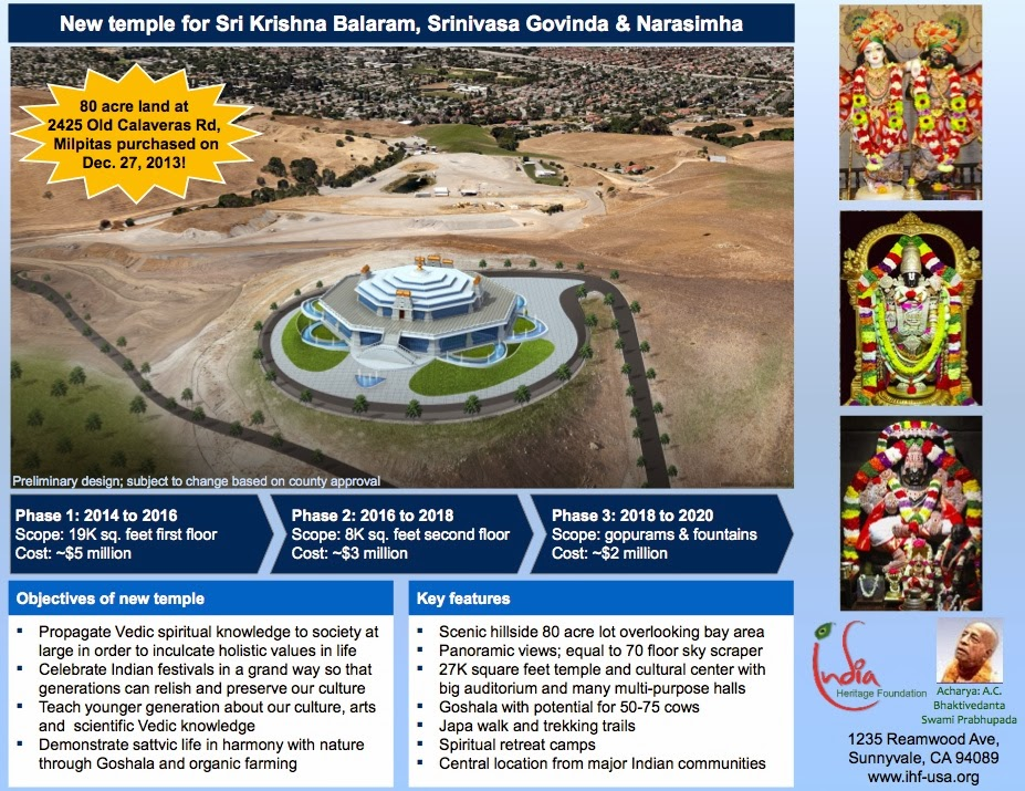 Sunnyvale Hindu Temple Calendar 2020 krishna1008: Please Support the Milpitas Temple!