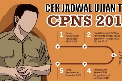 Cek jadwal ujian tes CPNS 2018