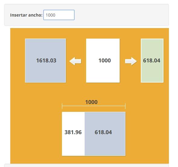 Seo y Posicionamiento Web, Calculadora Aurea