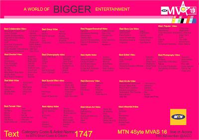 FULL LIST OF NOMINEES FOR THE MTN 4SYTE MUSIC VIDEO AWARDS 2016