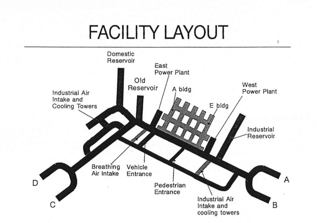 About Site R: Site R Layout