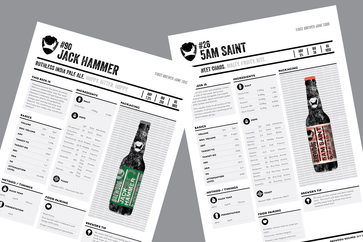 Time to get punked brewdog release back catalogue in free recipe time to get punked brewdog release back catalogue in free recipe pdf forumfinder Choice Image