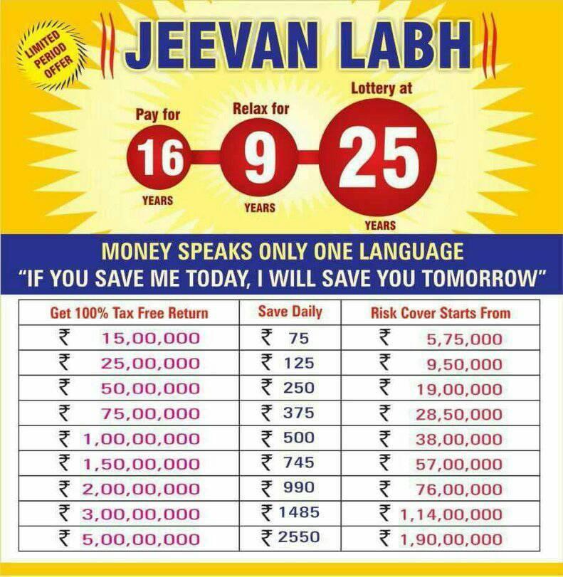 LIC JEEVAN LABH Table No 836 ENDOWMENT PLAN