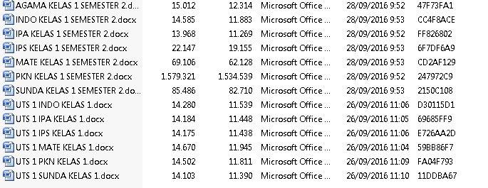Kumpulan Soal UTS SD/MI Kelas 1 Semester 1 dan 2 Lengkap Semua Mata Pelajaran Tahun Ajaran 2016-2017 Format Microsoft Word